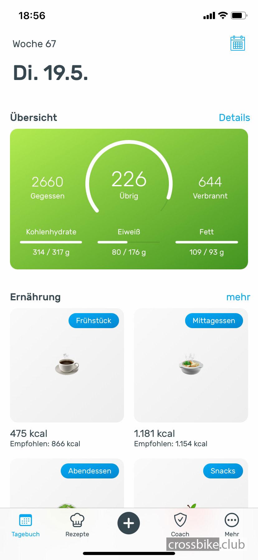 Ernährung gut: die Ampel ist grün