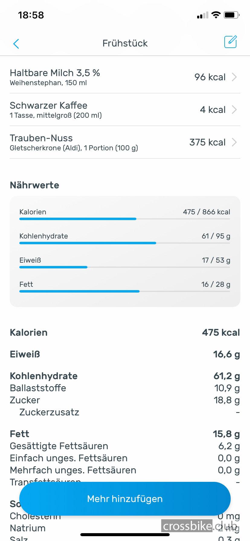 Uebersicht_einer_Mahlzeit_YAZIO